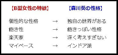 森川葵の性格の特徴